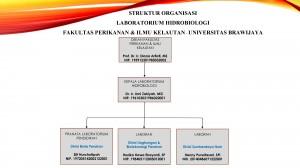 strukturorganisasi1